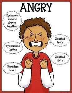Angry Feelings Poster