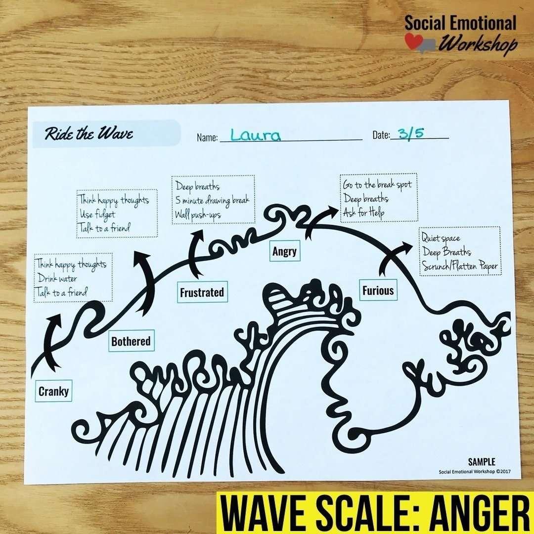 Wave Feelings Scales